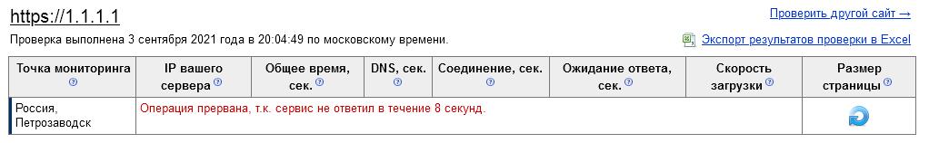Screenshot 2021-09-03 at 20-06-20 Бесплатная проверка доступности сайта из различных частей мира Ping-Admin Ru — мониторинг...