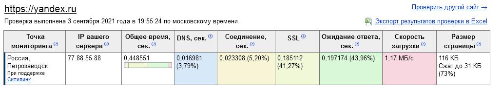 Screenshot 2021-09-03 at 20-04-37 Бесплатная проверка доступности сайта из различных частей мира Ping-Admin Ru — мониторинг...